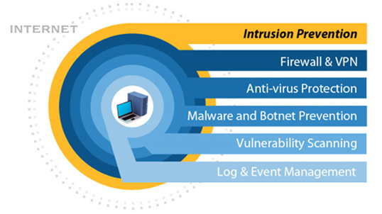 SecurityServices-Intrusion